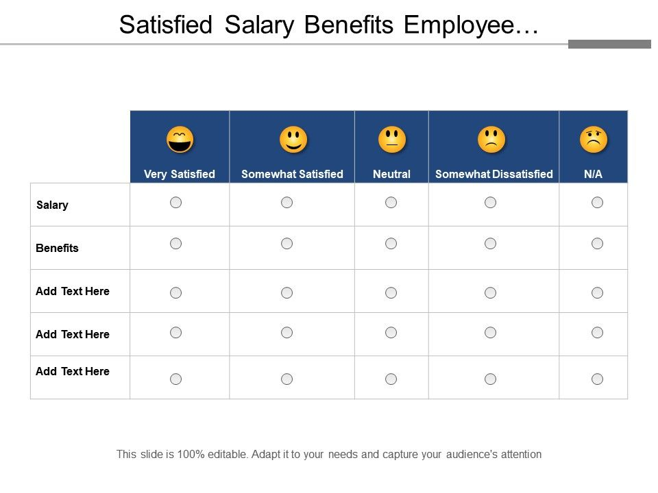 Satisfied Salary Benefits Employee Engagement Survey Template ...