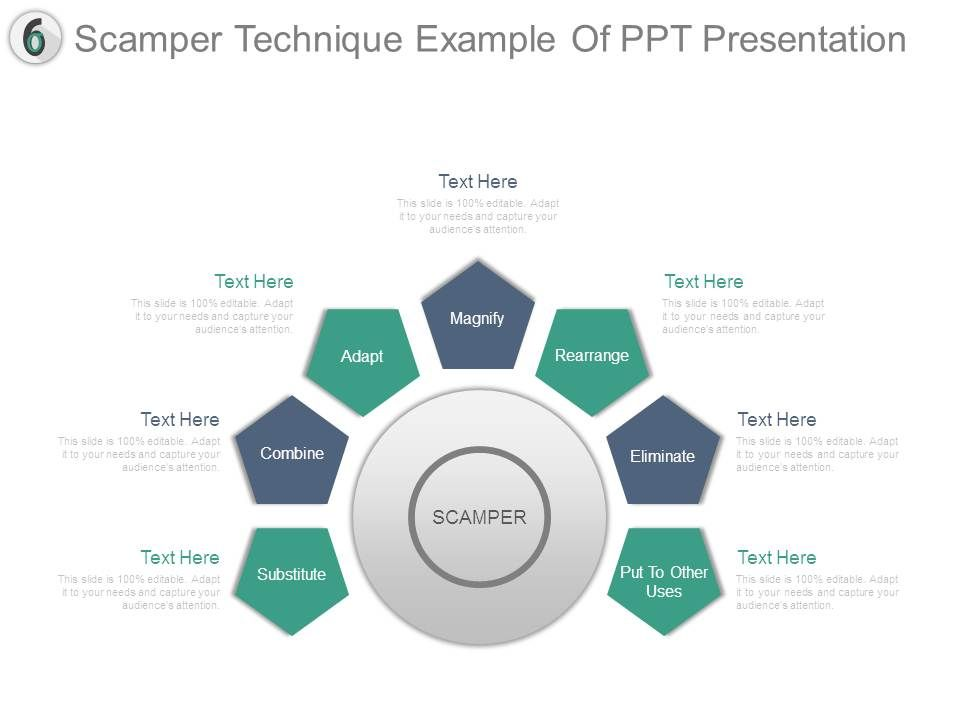 Eliminate powerpoint templates, slides and graphics.