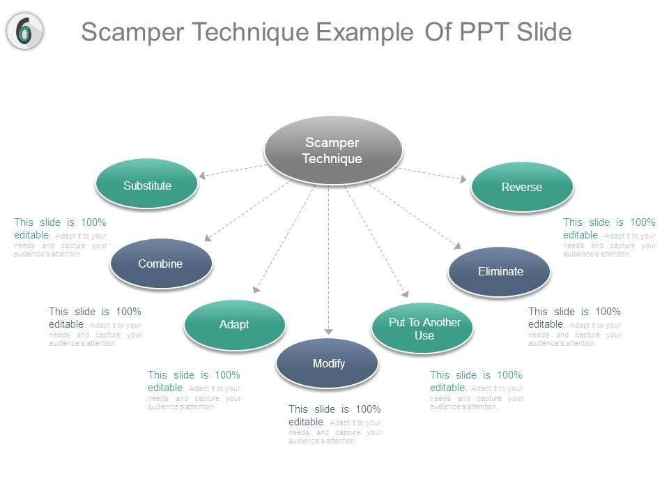 Scamper method diagram example of ppt powerpoint templates.