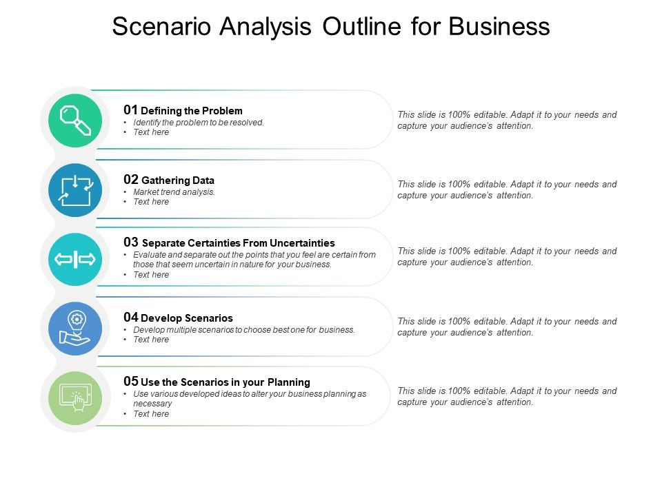 Scenario Analysis Outline For Business | PowerPoint Slides