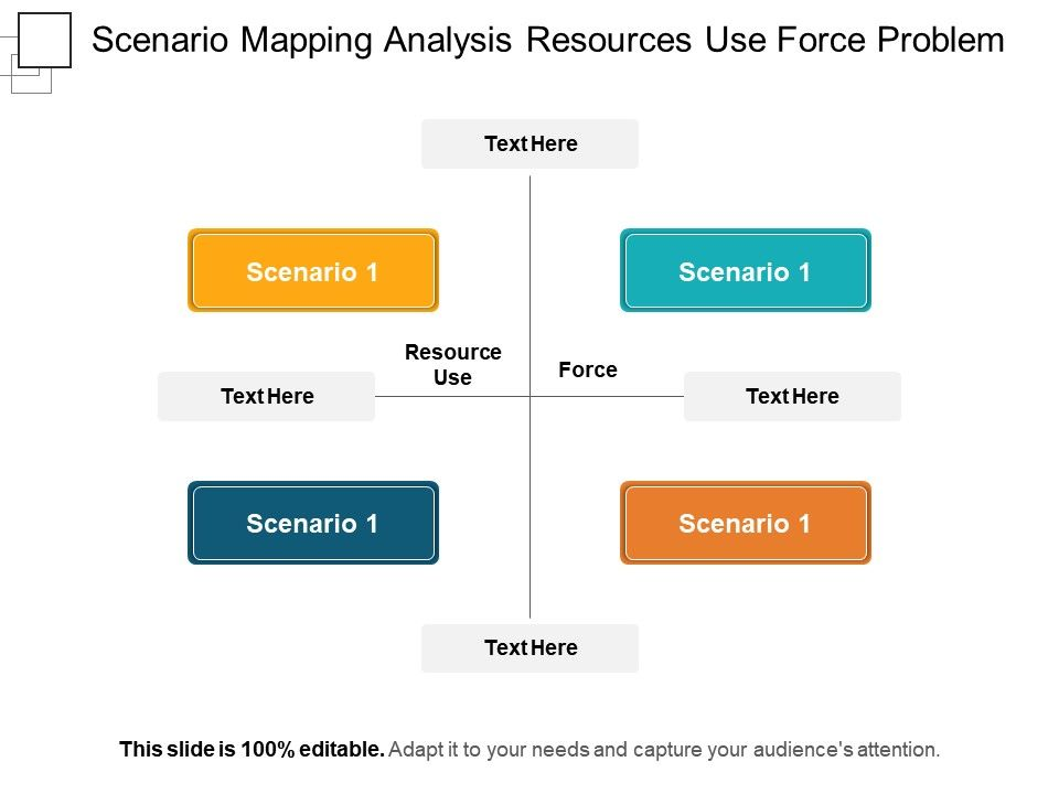 scenario_mapping_analysis_resources_use_force_problem_Slide01