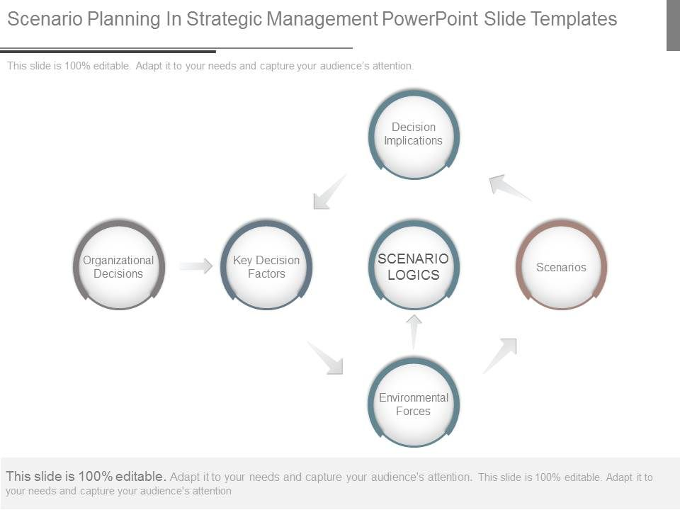 scenario_planning_in_strategic_management_powerpoint_slide_templates_Slide01