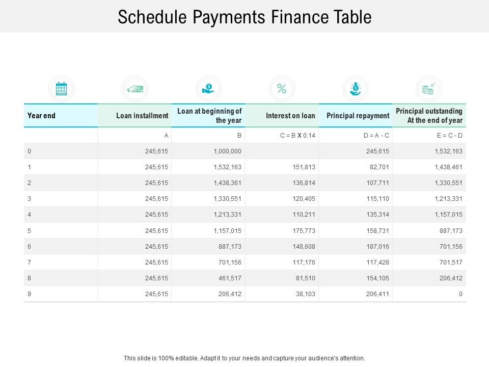 schedule_payments_finance_table_Slide01