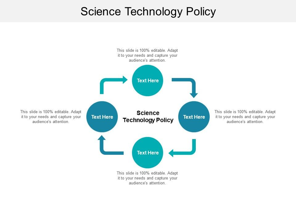 Science Technology Policy Ppt Powerpoint Presentation Layouts Aids Cpb