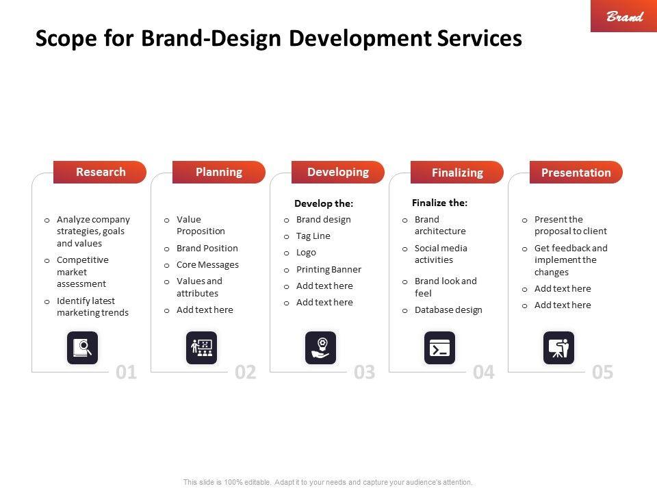 Scope For Brand Design Development Services Ppt Powerpoint Portfolio Microsoft