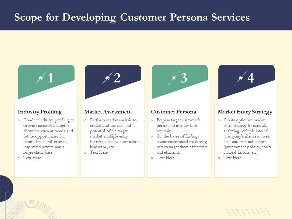 Scope For Developing Customer Persona Services Ppt Powerpoint Presentation Template