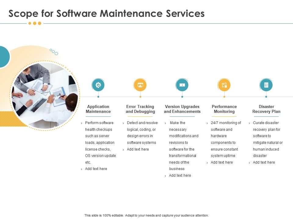 Scope For Software Maintenance Services Monitoring Ppt Icon