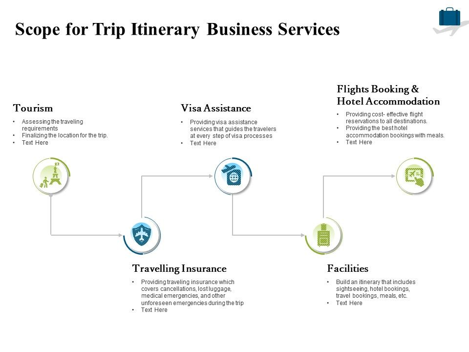 Scope For Trip Itinerary Business Services Ppt Powerpoint Presentation Model Ideas