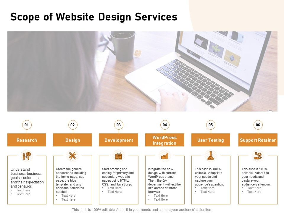 Scope Of Website Design Services Ppt Powerpoint Presentation Graphics Example Presentation Graphics Presentation Powerpoint Example Slide Templates