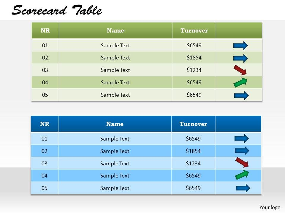 scorecard table with kpi powerpoint template slide | ppt images, Modern powerpoint