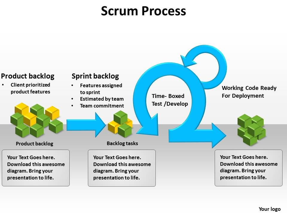 Scrum Business Process Powerpoint Templates Ppt Presentation Slides