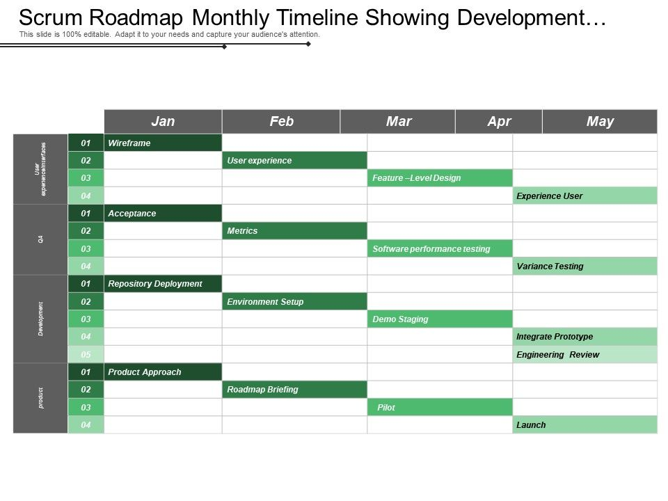 scrum_roadmap_monthly_timeline_showing_development_demo_staging_and_launch_Slide01