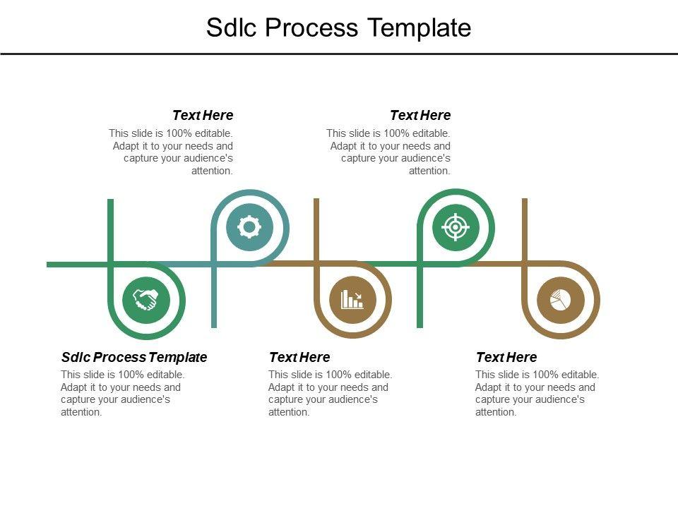 Sdlc Process Template Ppt Powerpoint Presentation Layouts Design Ideas Cpb Templates Powerpoint Slides Ppt Presentation Backgrounds Backgrounds Presentation Themes