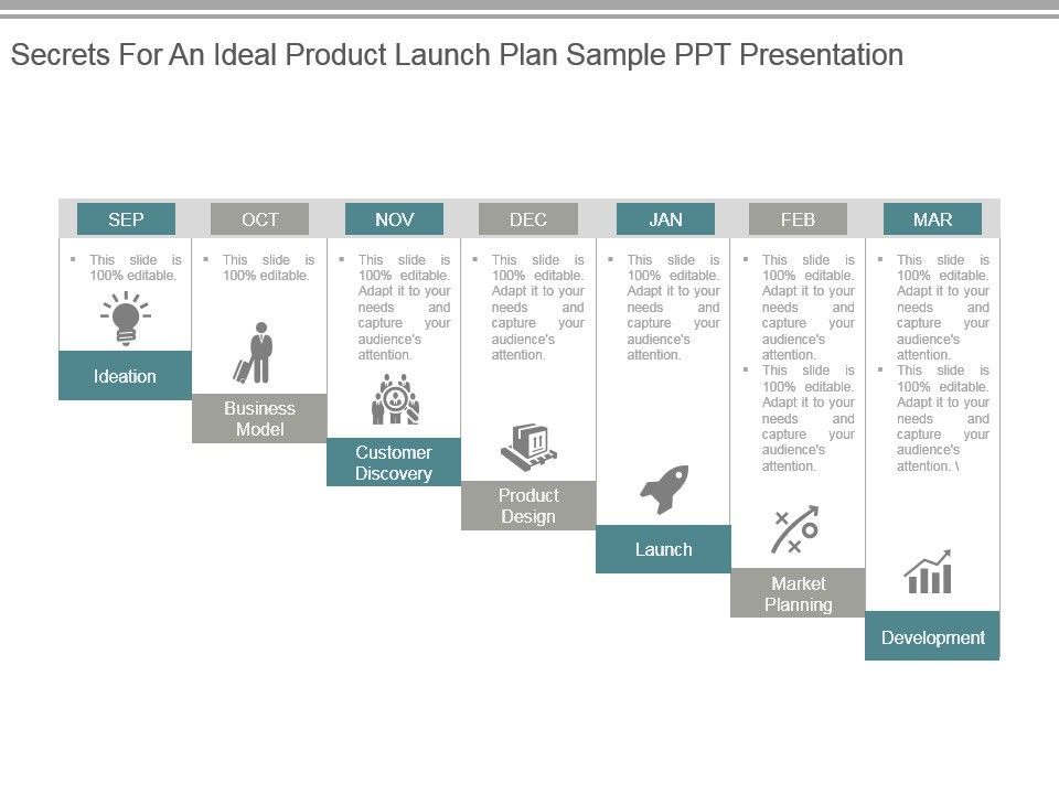 Secrets for an ideal product launch plan sample ppt presentation powerpoint shapes for Media launch plan template