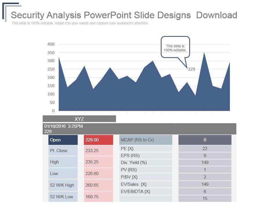 security_analysis_powerpoint_slide_designs_download_slide01   security_analysis_powerpoint_slide_designs_download_slide02