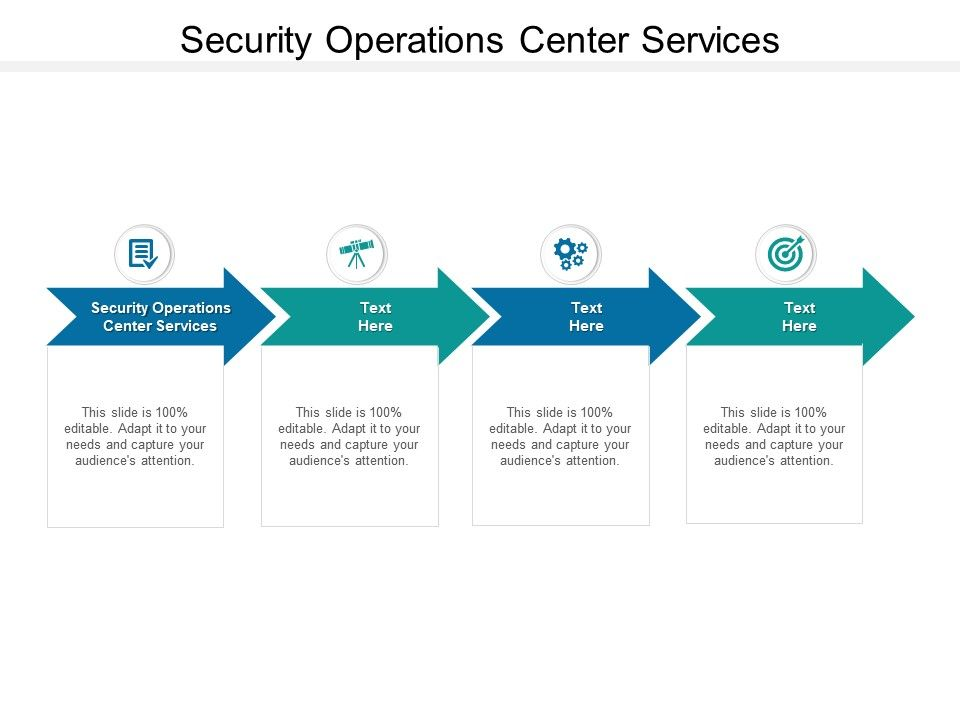 Security Operations Center Services Ppt Powerpoint Presentation Outline Cpb