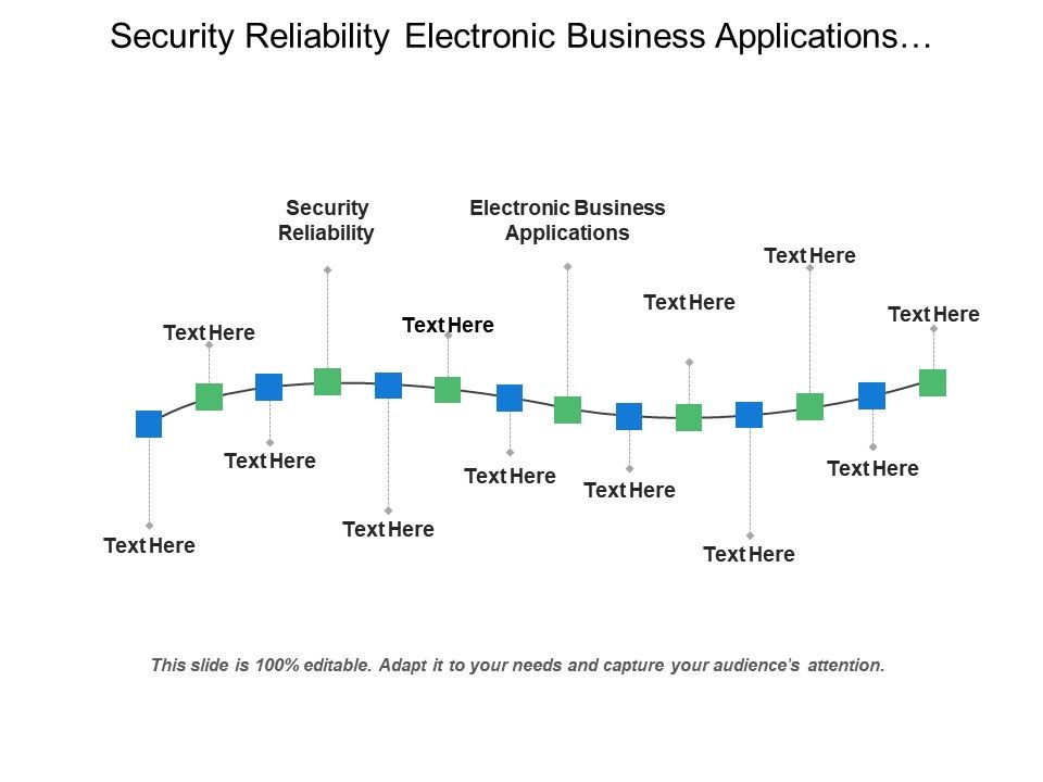 security_reliability_electronic_business_applications_telecommunications_networks_enterprise_communications_Slide01