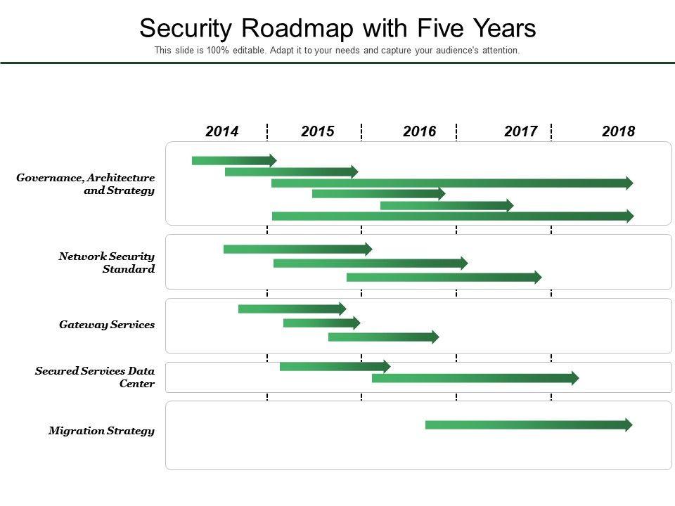 Security Roadmap With Five Years Slide01 Slide02 Slide03