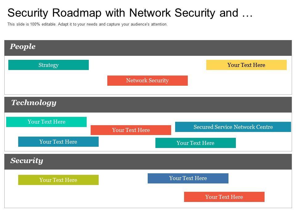 Information Security Roadmap Template from www.slideteam.net