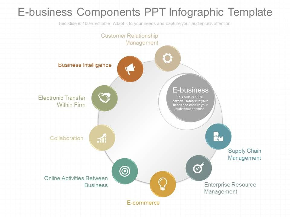 see_e_business_components_ppt_infographic_template_Slide01