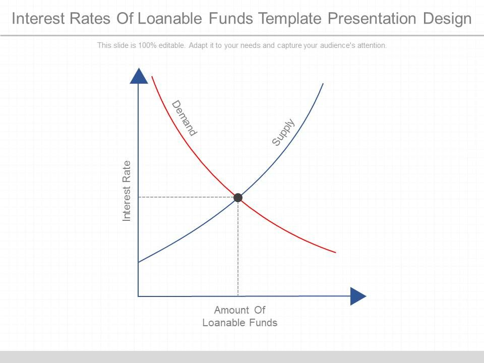 See Interest Rates Of Loanable Funds Template Presentation Design Powerpoint Slide Presentation Sample Slide Ppt Template Presentation