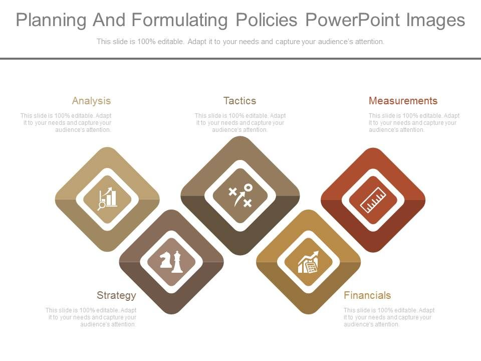 see_planning_and_formulating_policies_powerpoint_images_Slide01
