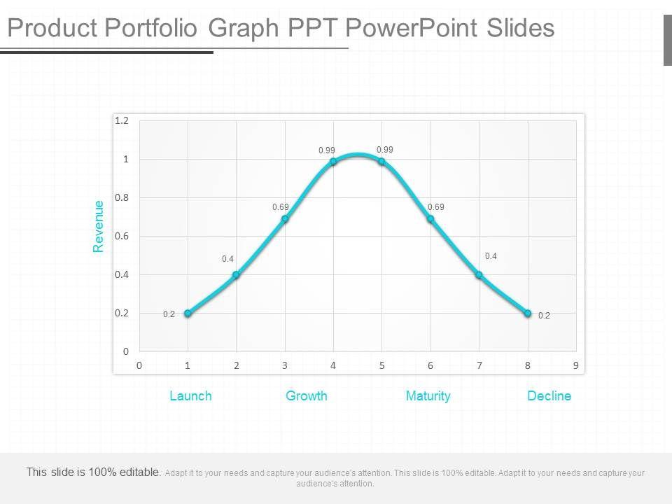see_product_portfolio_graph_ppt_powerpoint_slides_Slide01