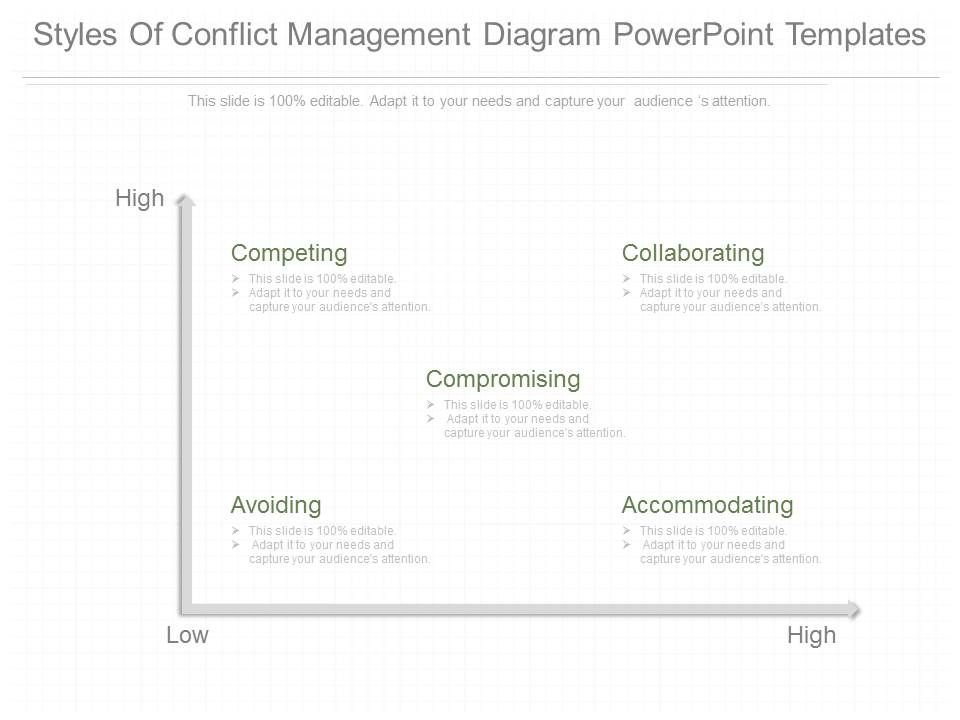 see styles of conflict management diagram powerpoint templates ppt