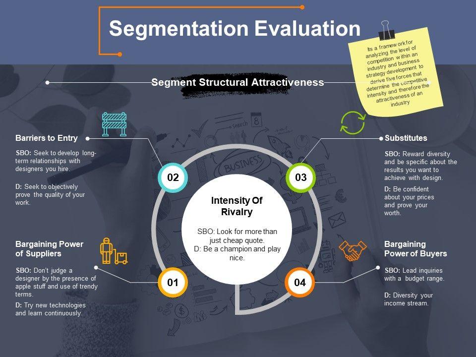 segmentation_evaluation_innovation_and_satisfaction_ppt_file_show_Slide01
