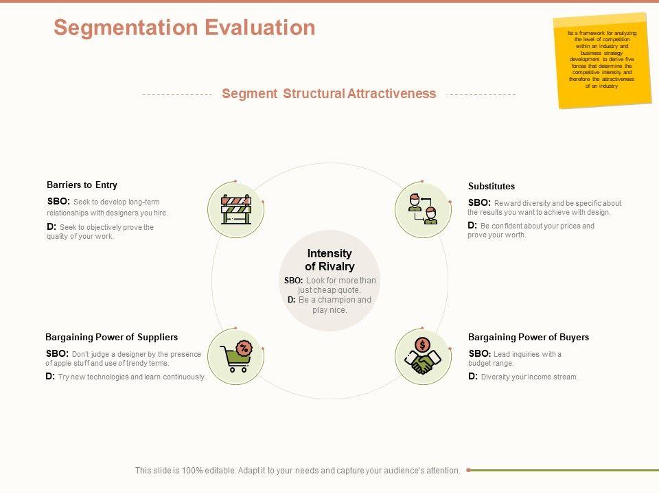 Segmentation Evaluation Intensity Ppt Powerpoint Presentation Professional