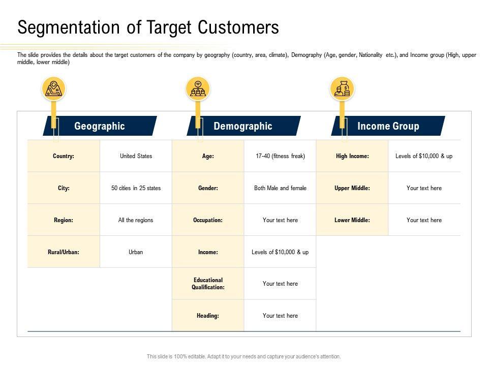 Segmentation Of Target Customers Convertible Securities Funding Pitch Deck Ppt Powerpoint Tutorials