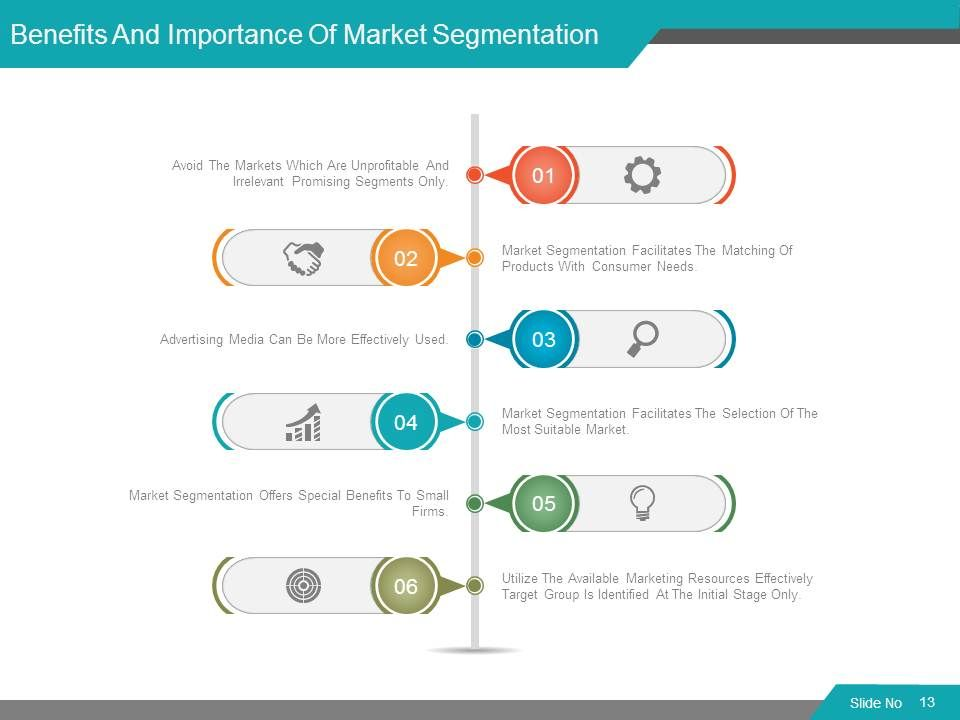 concept market segmentation targeting and positioning mark Of course, there's a better way to create target markets — one that integrates across critical elements of market segmentation — dividing the total market up into groups — targeting — determining which group or groups will be most profitable — and positioning — develop a clear message (and product features) that satisfy the needs .