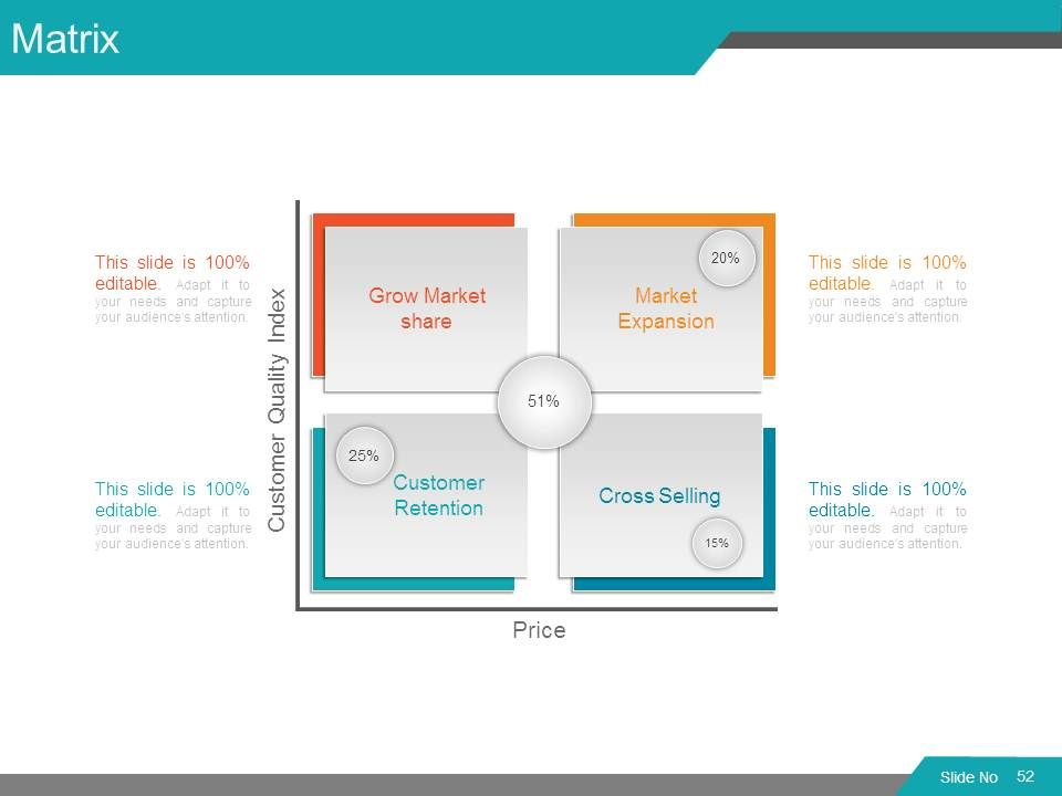 Segmentation Targeting And Positioning Model Powerpoint