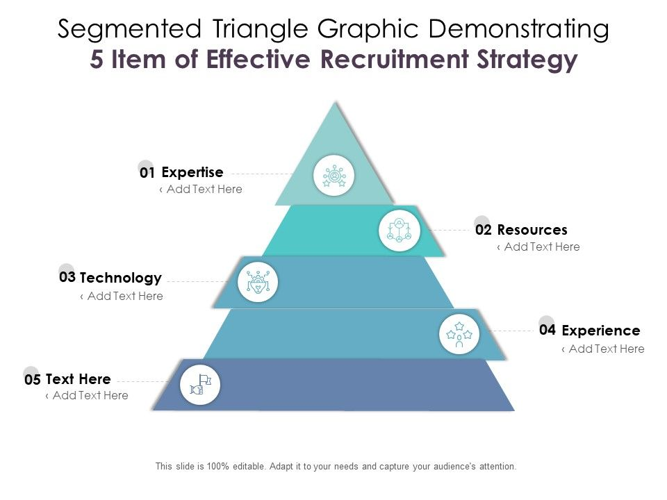 Segmented Triangle Graphic Demonstrating 5 Item Of Effective Recruitment Strategy