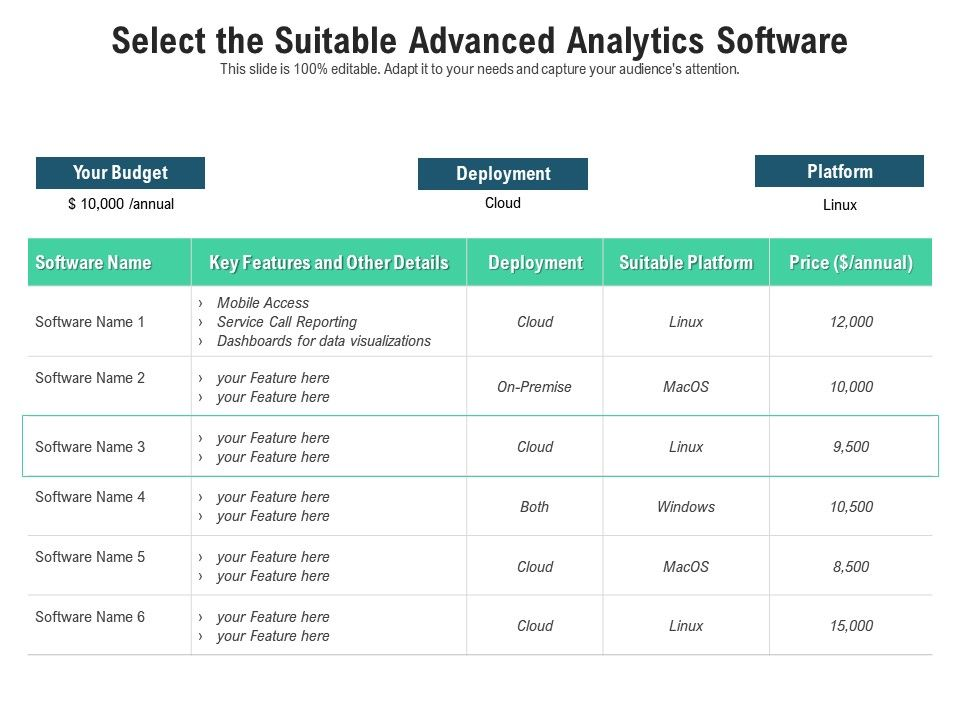 Select The Suitable Advanced Analytics Software