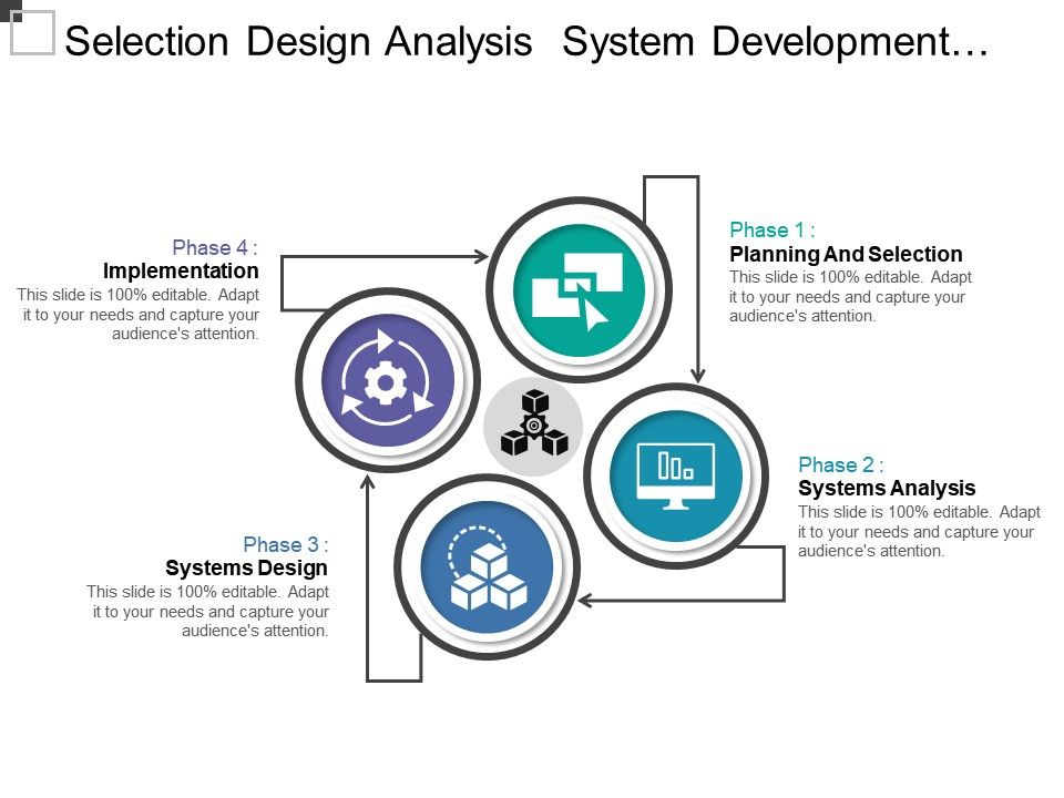 Selection Design Analysis System Development Life Cycle With Arrows And Icons Powerpoint Design Template Sample Presentation Ppt Presentation Background Images