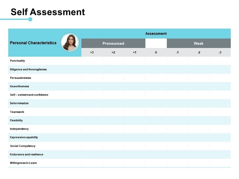 Self Assessment Teamwork Punctuality Ppt Powerpoint
