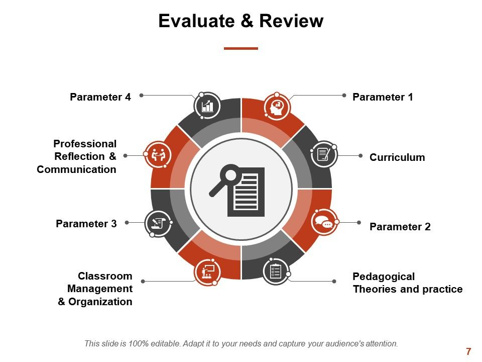 Self Development Plan Powerpoint Presentation Slides