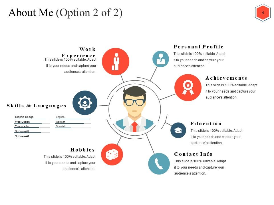 Self Introduction In Interview For Job Powerpoint