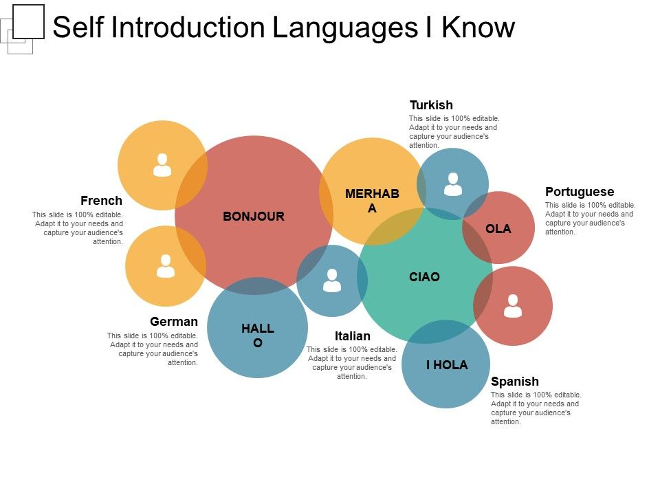 Self Introduction Languages I Know Sample Ppt Files | PowerPoint ...