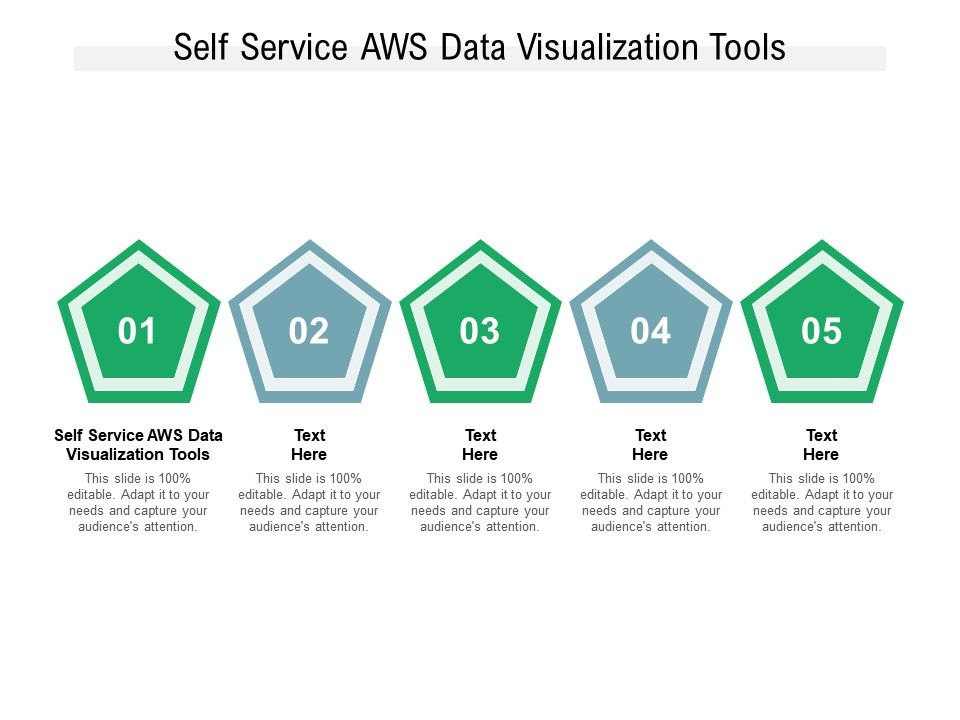 Self Service AWS Data Visualization Tools Ppt Powerpoint Presentation Ideas Backgrounds Cpb