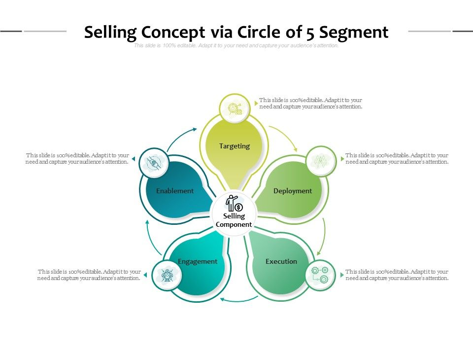 Selling Concept Via Circle Of 5 Segment
