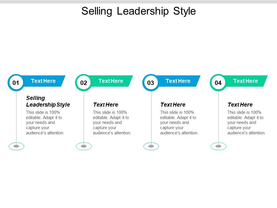Selling Leadership Style Ppt Powerpoint Presentation Model