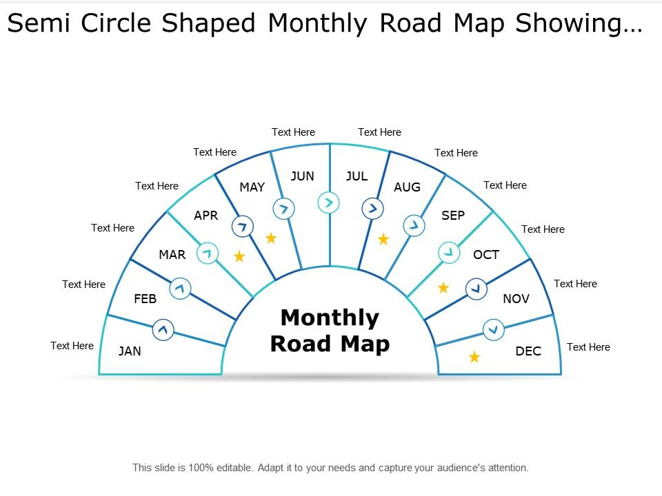 Semi Circle Shaped Monthly Road Map Showing Key Points Of