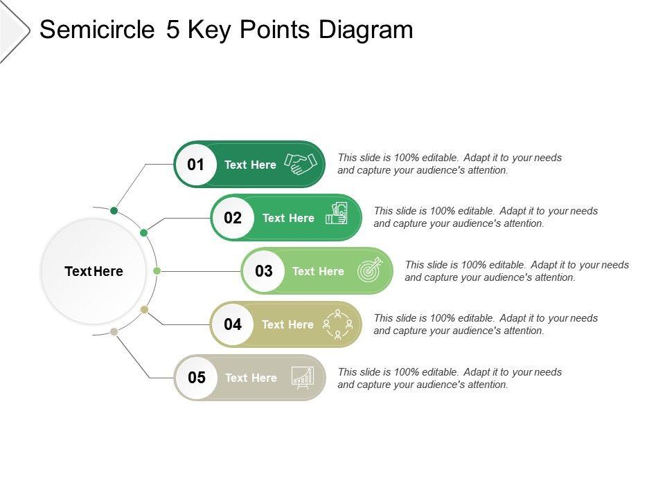 Semicircle 5 Key Points Diagram