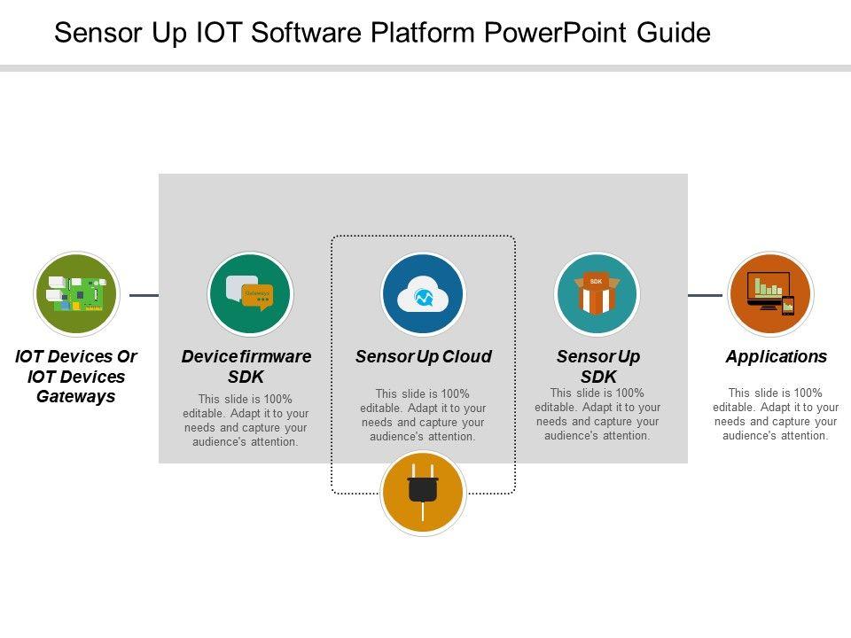 Sensor Up Iot Software Platform Powerpoint Guide | PowerPoint