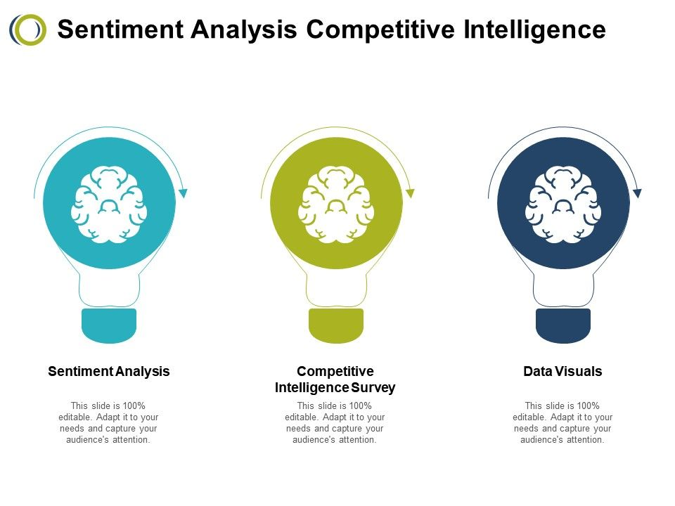 sentiment_analysis_competitive_intelligence_survey_data_visuals_effects_cpb_Slide01
