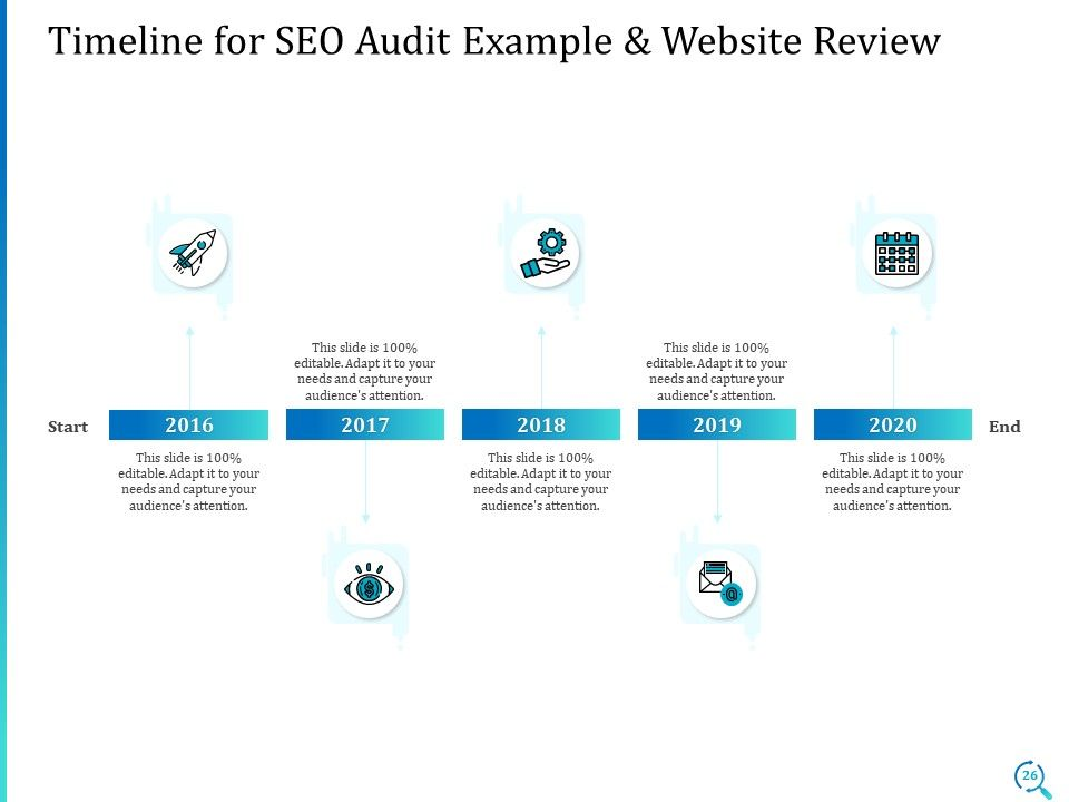 Seo Audit Report Template 2018 : How To Create And ...
