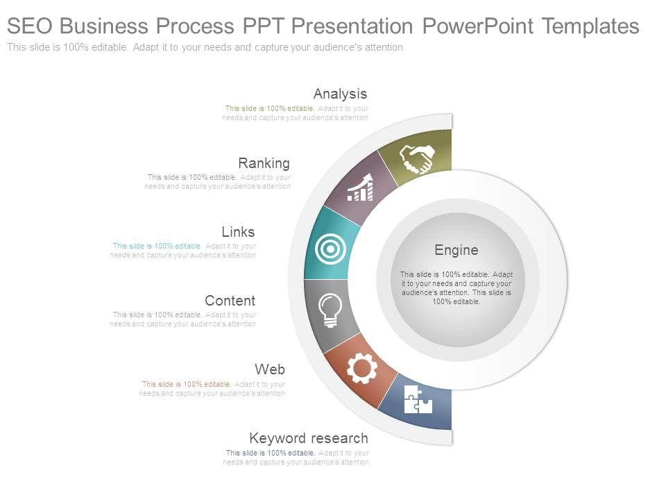 seo business process ppt presentation powerpoint templates