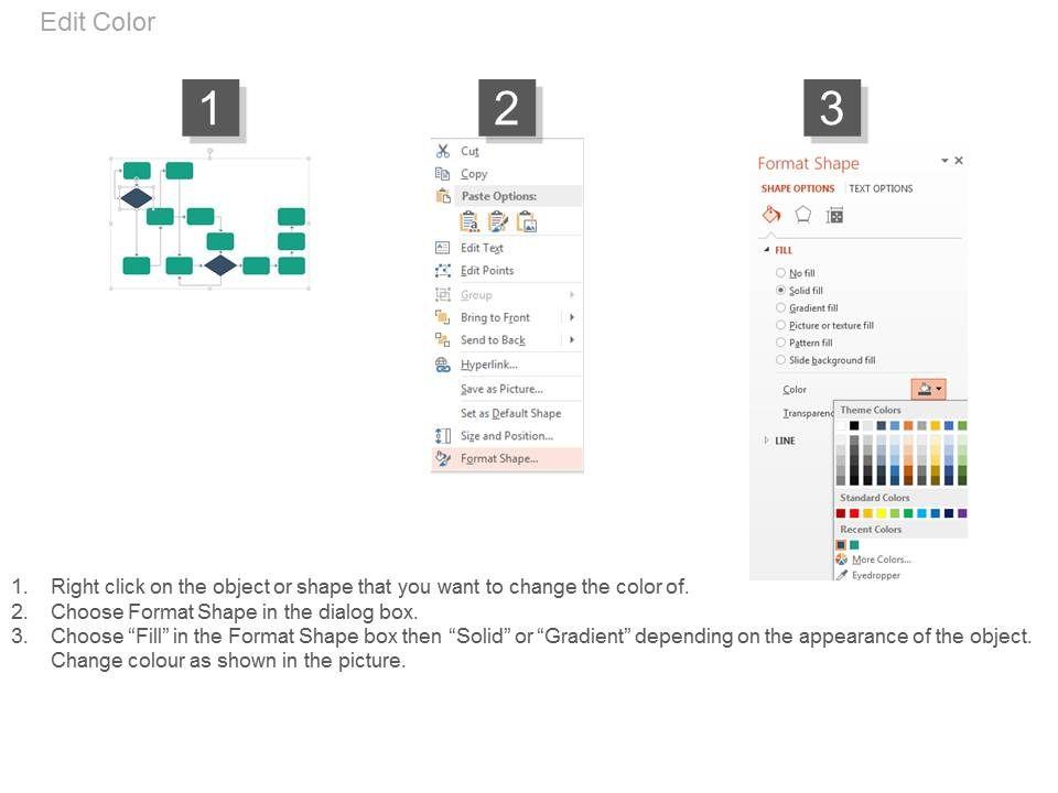 flow chart format
